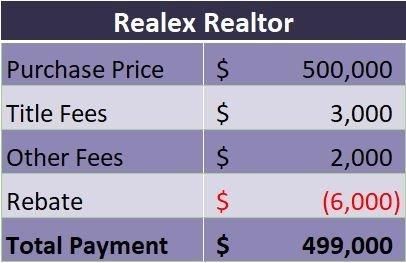 realex realtor flat fee save buyer rebate commission