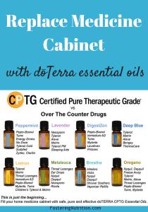 doTerra oils medicine cabinet