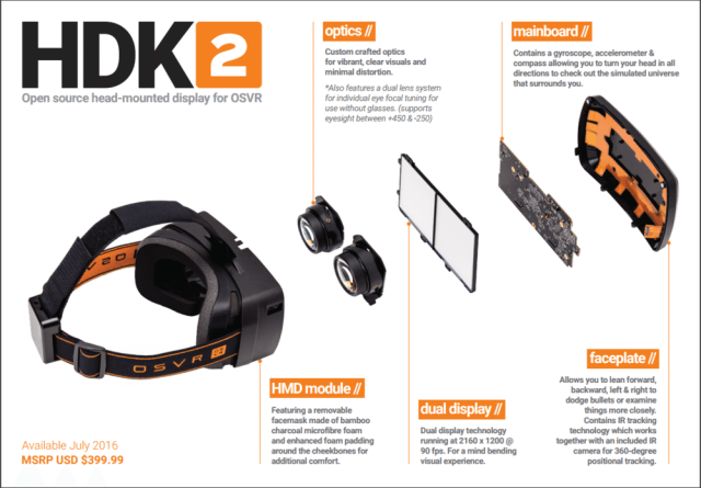 hdk2 specs