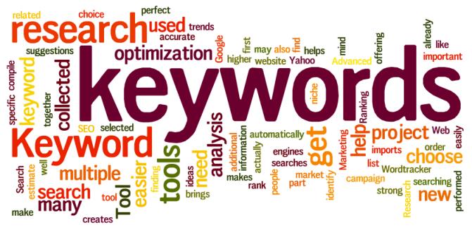 List of Buyer Keywords