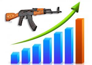 Ten million more guns in the hands of Americans - IN TEN DAYS