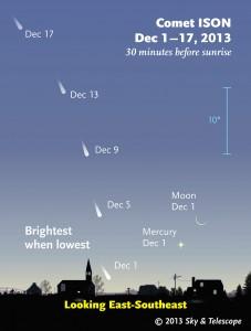 Comet_ison_Dec1_17_800px