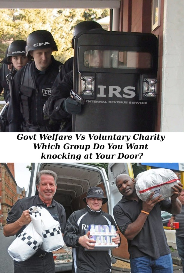 Welfare Vs Charity