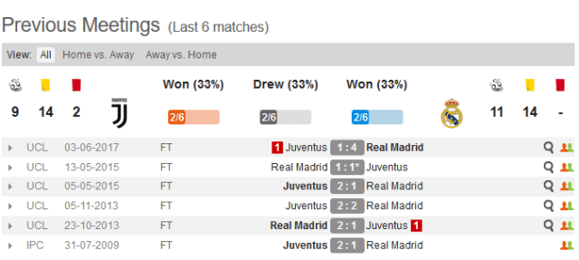 Juve-Real Madrid (2)