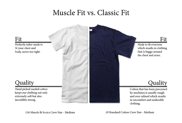 muscle-fit-vs-classic-fit2