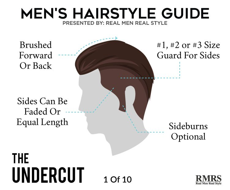 How To Communicate With Your Barber 5 Tips To Get The
