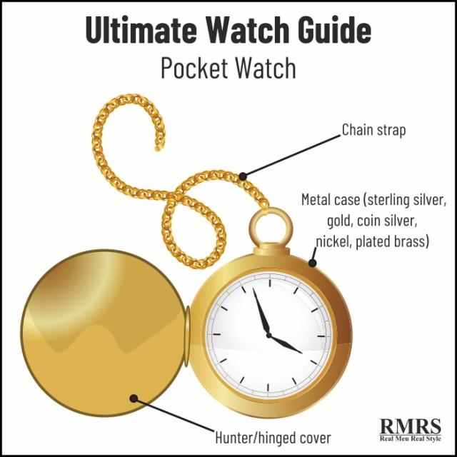 men's dress watch infographic
