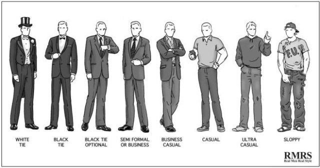 attire meaning