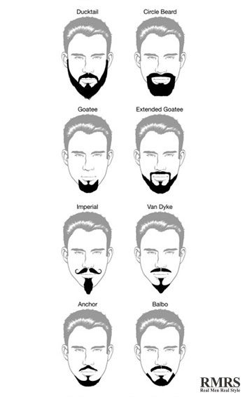 20 Beard Styles An Overview Of The Different Beards A