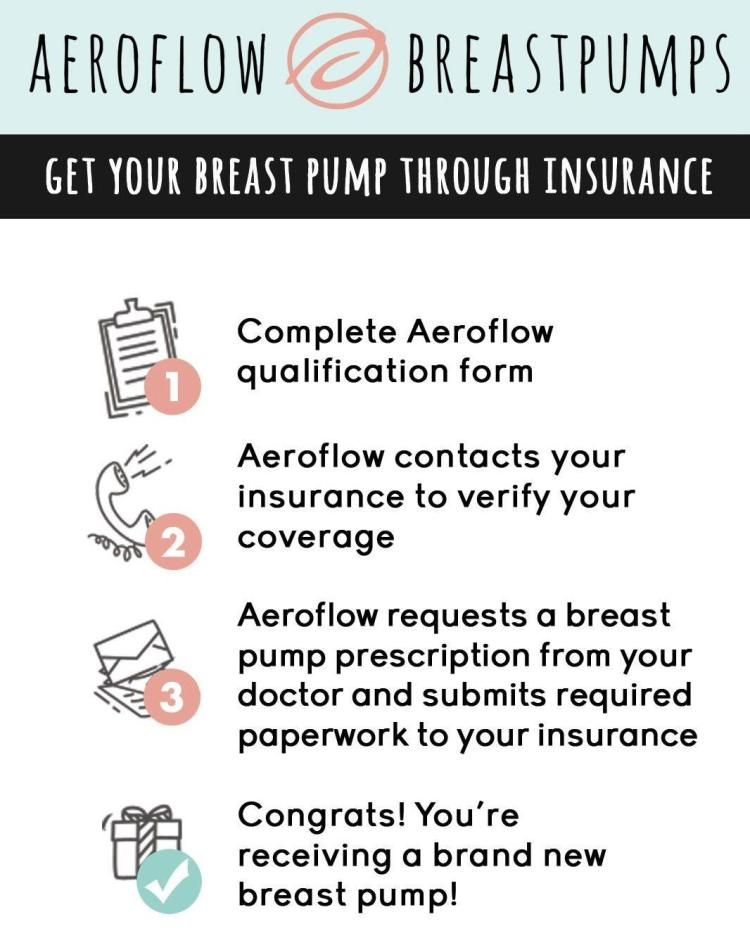 how to get a free breast pump