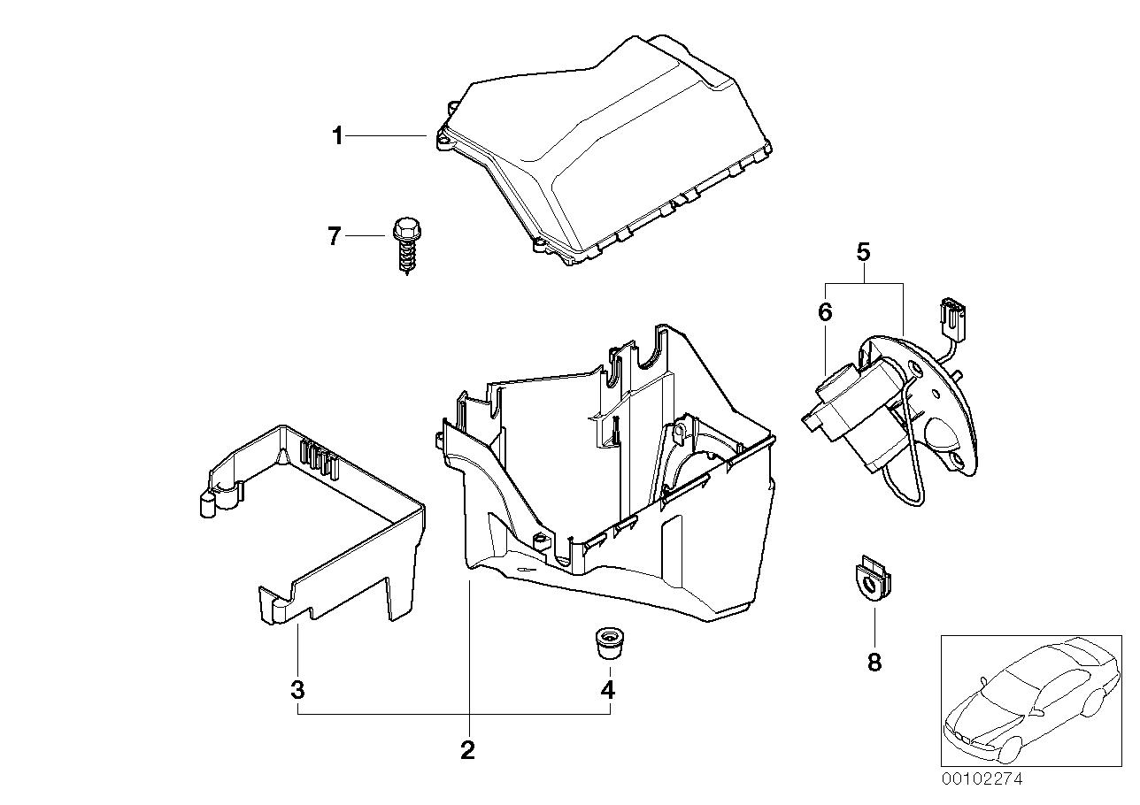 Control unit box