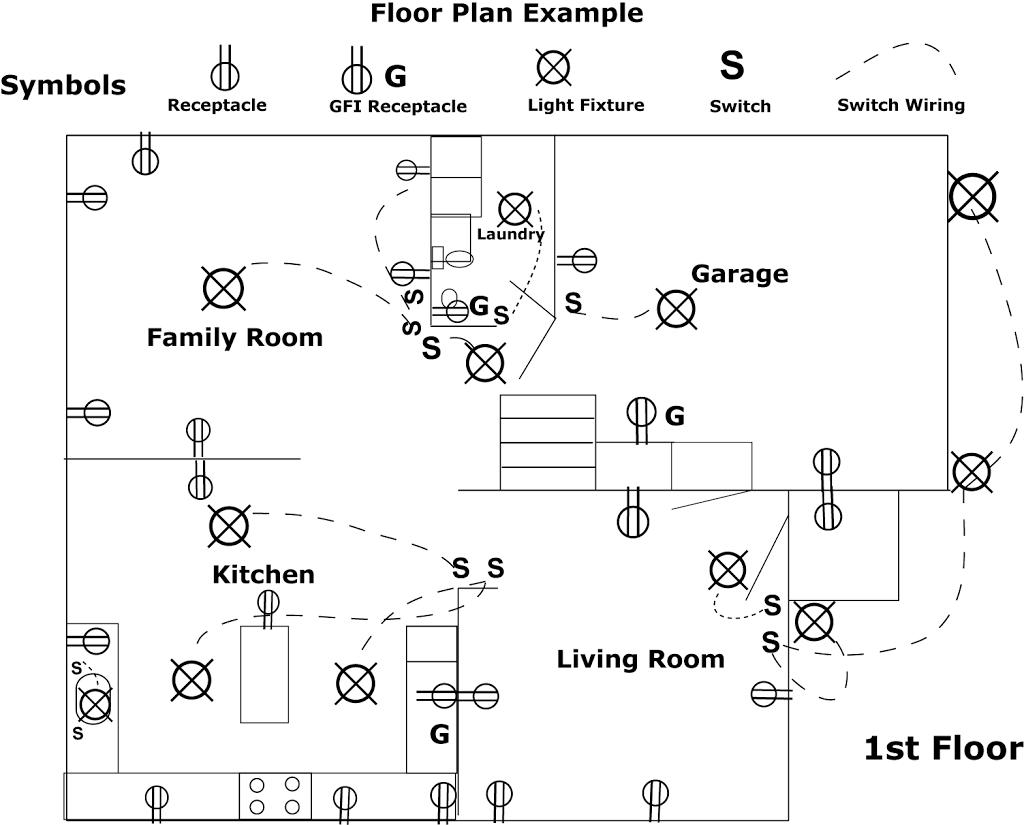 Circuit Symbols Worksheet
