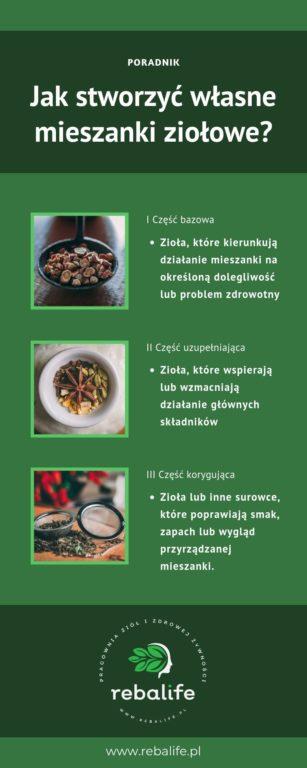 Jak tworzyć własne mieszanki ziołowe