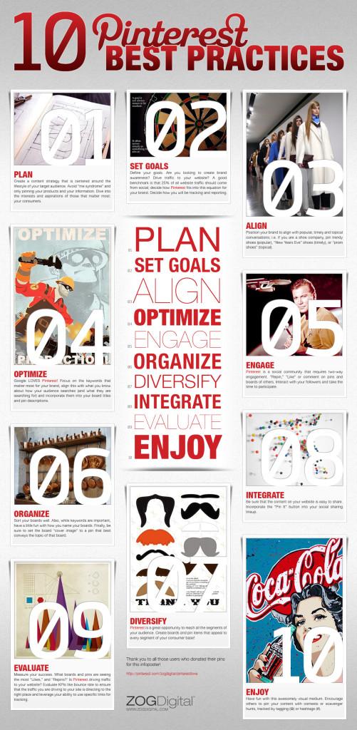 pinterest-infographic-zogdigital