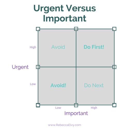 Urgent Versus Important
