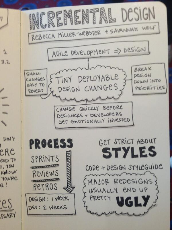 Incremental Design sketch notes!