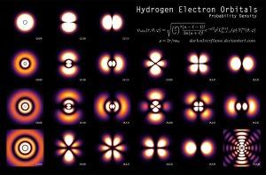 hydrogen_orbitals___poster_by_darksilverflame-d5ev4l6.png