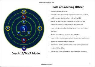 Coaching Manual 8