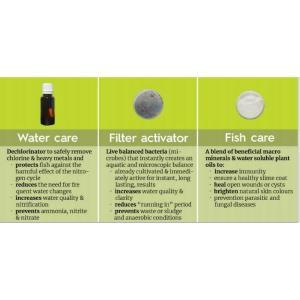 OrganicAqua Water Quality Kit Label at Rebel Pets