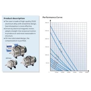 Hailea ACO 308 Air Compressor