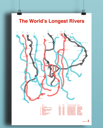 statistical poster of the world's longest rivers minimal design