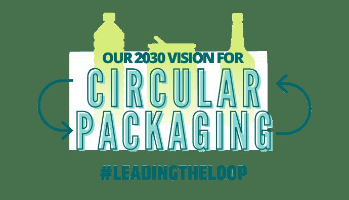 UNESDA Circular Packaging