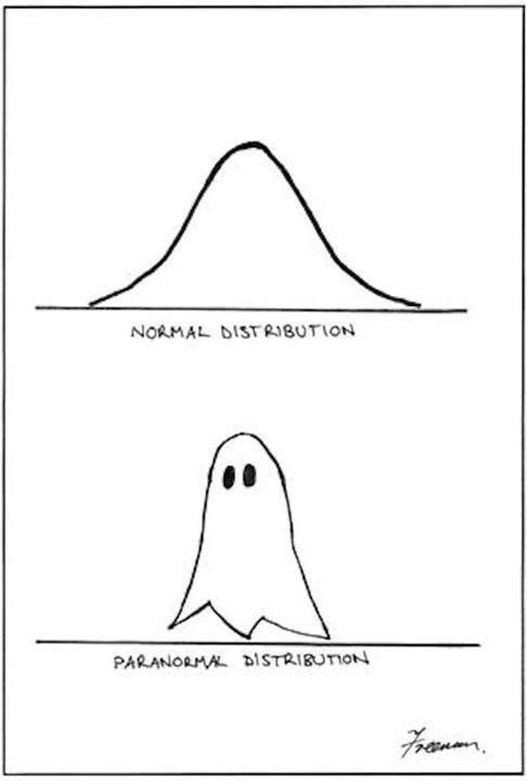 Ab Normal Statistics and joke | REB Research Blog
