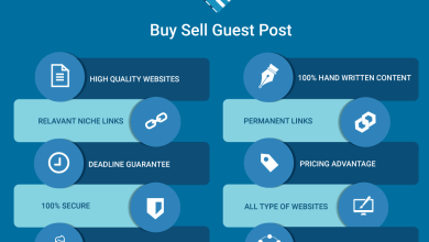 Photo of Guest Posting for your Blog