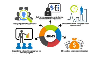 Photo of The 10 Best HRMS for Human Resource Management In 2021
