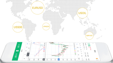 Photo of Best Forex Trading Platform: A Selection Guide