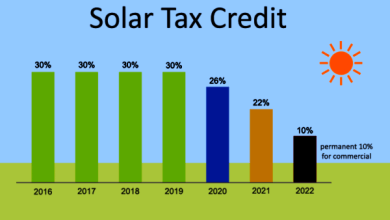 Photo of Get Your Solar Energy Tax Credit