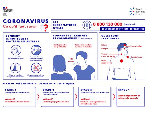 Infographie_explications_Coronavirus