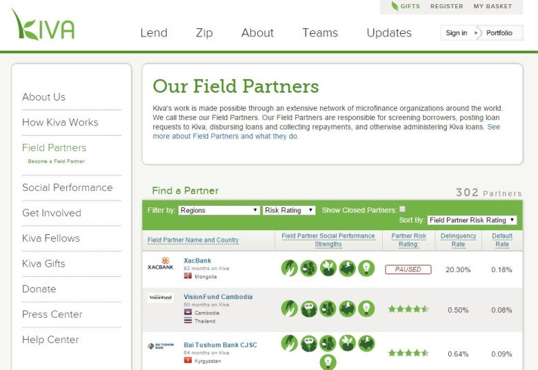 Kiva partners