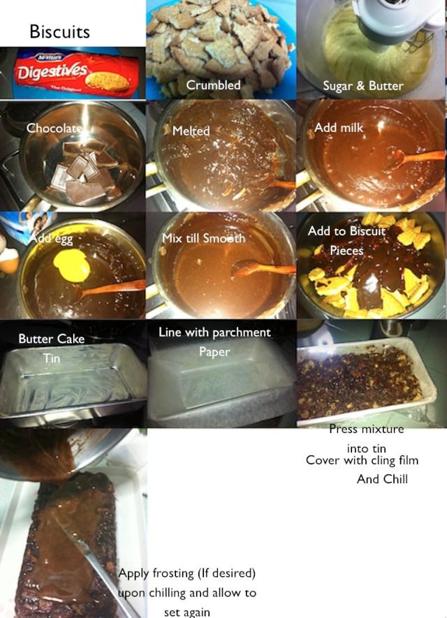 Chocolate Biscuit Cake: Aretjescake2