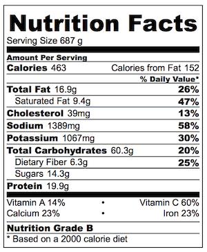 Ham Corn Potato Chowder Nutrition