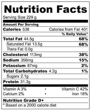 Mojo Marinated Pork Nutrition