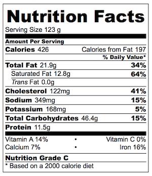 Fettucine Alfredo Nutrition