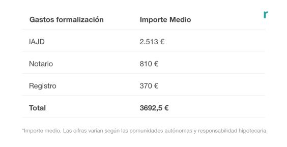 Gastos_Hipoteca_con_r (1)
