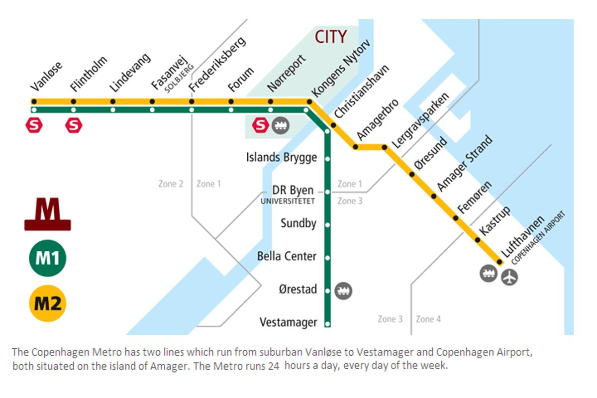Mapa del metro de Copenhague