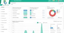 Dengan Aplikasi Ini, Tugas Bagian HRD Jadi Makin Mudah