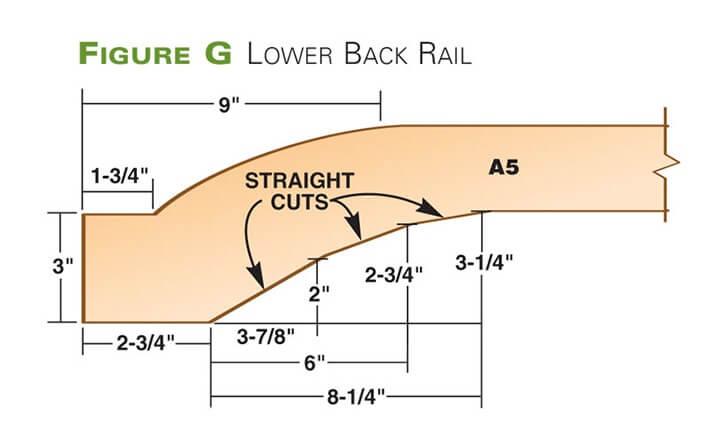 Lower Back Rail