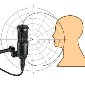 Mic placement for vocals