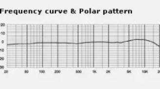 mxl 990 frequency response