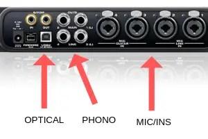 input output type