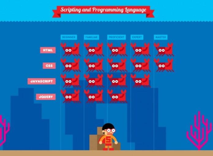 Animador y programador Robby Leonardi construyó un espectacular juego interactivo.