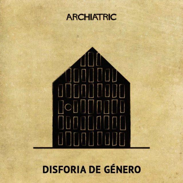 desordenes Archiatric casa