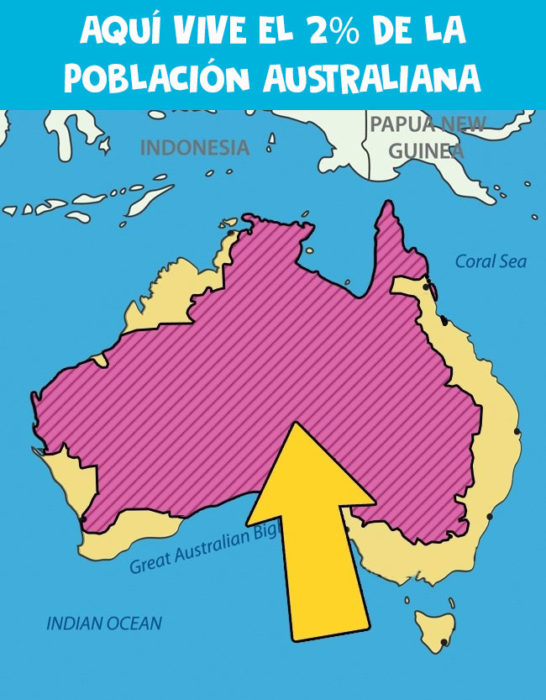 Australia población