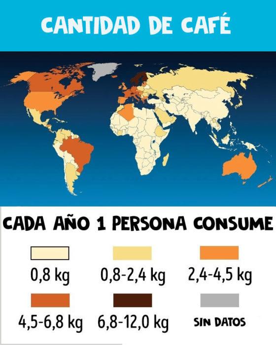 café que se consume en el mundo