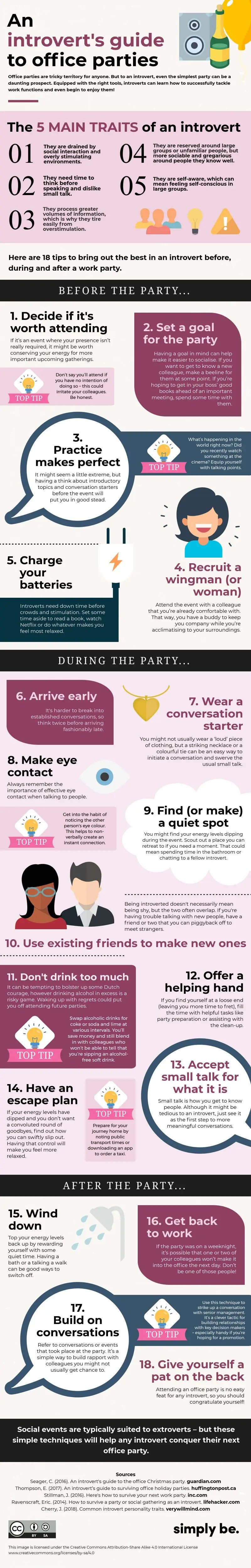 An introvert's guide to office parties_reduced
