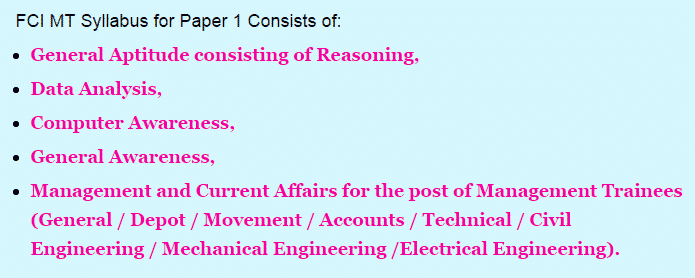 FCI MT Material PDF   FCI Management Trainee Exam Previous Papers